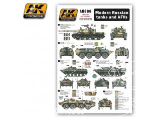 AK interactive ak806 PLANCHE DECALQUES pour CHARS ET ENGINS BLINDES RUSSES MODERNES 1/35