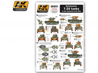 AK interactive ak801 Decalques pour Chars nationalistes T-26 pendant la Guerre Civile Espagnole 1/35