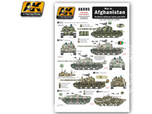 AK interactive ak805 Decalques Alliance du Nord - Guerre d'Afghanistan 1/35