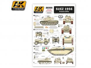 AK interactive ak808 Decalques Suez 1956 - Blindés Français 1/35
