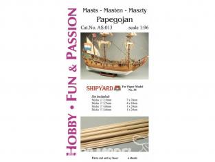 Shipyard AS:013 Accessoires pour la fabrication de mâts et accastillage Papegojan 73 1/96