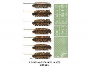 Montex Super Mask K35025 Jagdpanzer IV L/70 Dragon 1/35