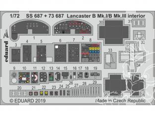 Eduard photodecoupe avion SS687 Zoom Intérieur Lancaster B Mk.I / B Mk.III Airfix 1/72