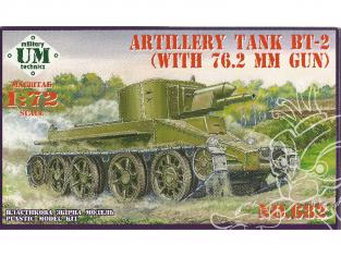 UM maquette militaire 682 Char BT-2 avec canon de 76,2mm 1/72