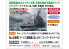 Hasegawa maquette bateau 52246 JSMDF DDG Ashigara Missle Destroyer Super Détails 1/450