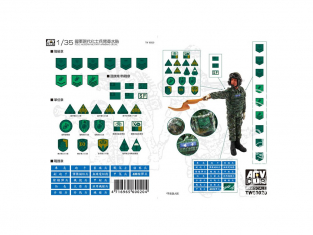 AFV Club kit personnages TW60020 Decalques insignes uniforme R.O.C Army moderne 1/35