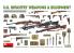 Mini Art maquette militaire 35329 ARMES ET ÉQUIPEMENT D'INFANTERIE AMÉRICAINE WWII 1/35