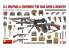 Mini Art maquette militaire 35334 ARMES ET ÉQUIPEMENT AMÉRICAINS POUR L'ÉQUIPAGE DE CHAR ET L'INFANTERIE WWII 1/35