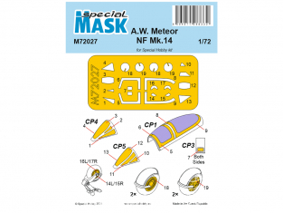 Special Hobby Masque avion M72027 Pour A.W. Meteor NF Mk.14 1/72