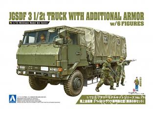 Aoshima maquette militaire 12086 JGSDF 3 1/2t Camion blindé avec 6 figurines 1/72