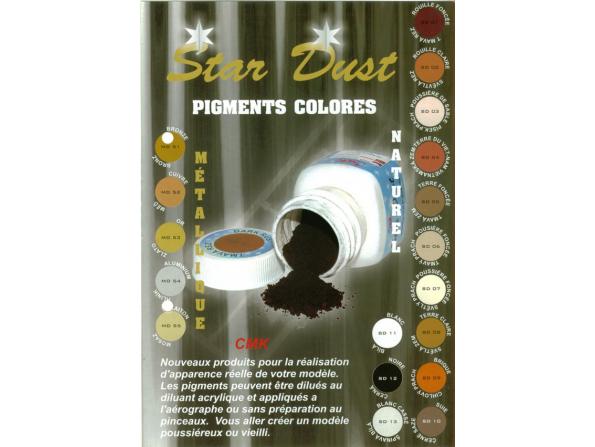 CMK md52 pigment cuivre