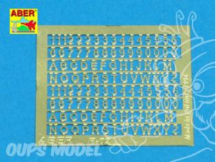 Aber R02 lettres et chiffres 1.5mm toute échelles