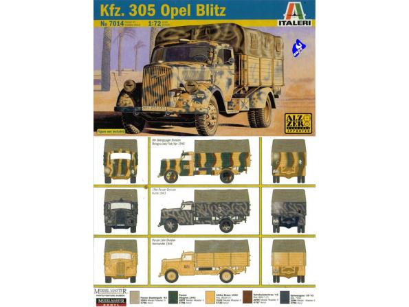 italeri maquette militaire 7014 blitz 1/72